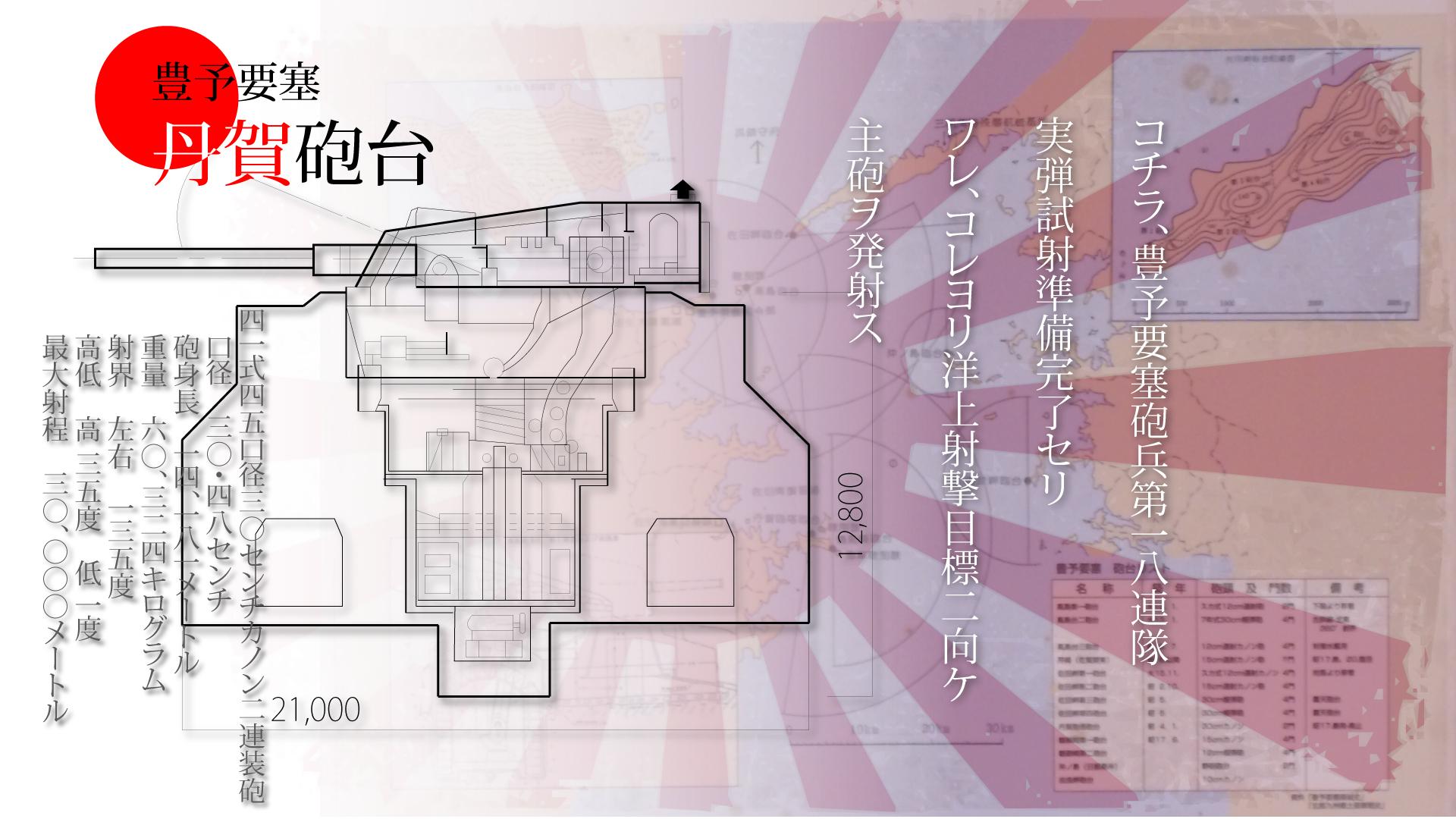 丹賀砲台跡